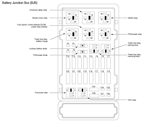 Diagram Ford Van Fuse Box Diagram For 2008 Full Version Hd Quality For 2008 Mydiagramx18 Osteriadamariano It