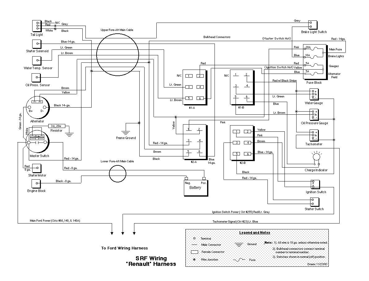 Manuals 1993 Jeep Cherokee Fuse Diagram Pdf Full Version Hd Quality Fuse Diagram Pdf Guidemanualy Kervoyelles Fr