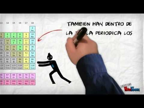 parcial6 explicacin de la tabla periodica - Tabla Periodica Metales Ligeros