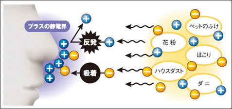 http://www.eisai.jp/health-care/products/crv/c/