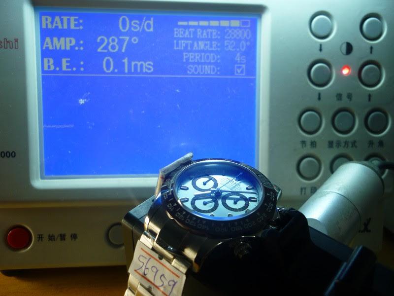 Rolex Daytona Watch Test