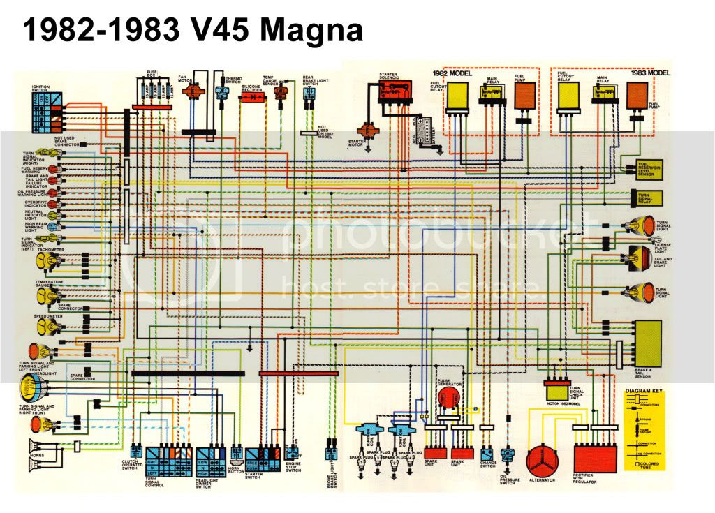 1982 Honda Magna 750 Wiring Diagram Wiring Diagram Control B Control B Associazionegenius It