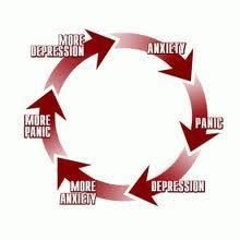 Depression Anxiety: Disability For Anxiety And Depression