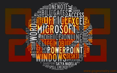 Word Cloud of Microsoft Office
