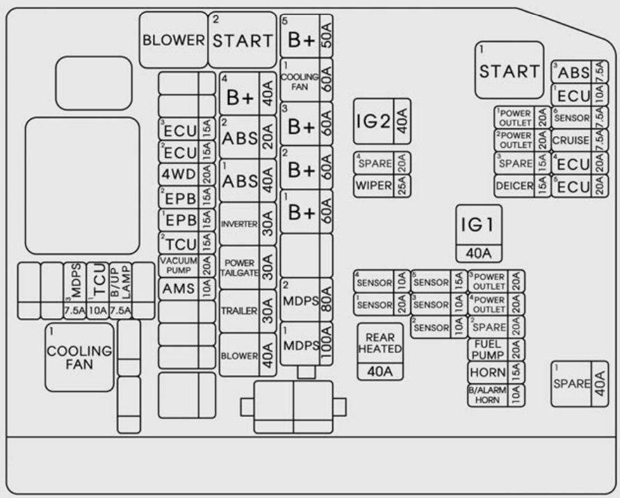 2005 Kia Sorento Fuse Box Wiring Diagram Activity Activity Saleebalocchi It