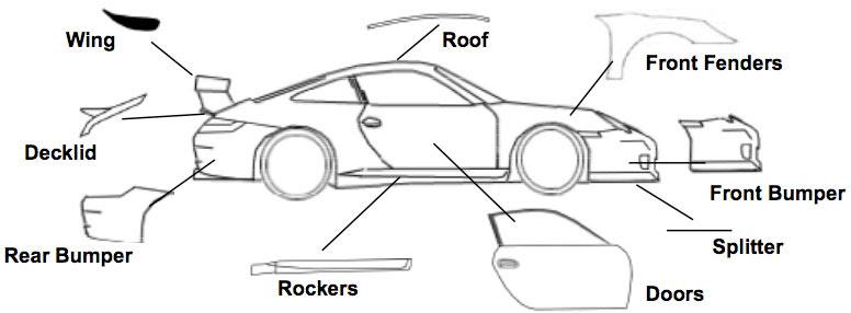 Doors, Hoods, Bumpers, Fenders, Misc   Getty Design LLC