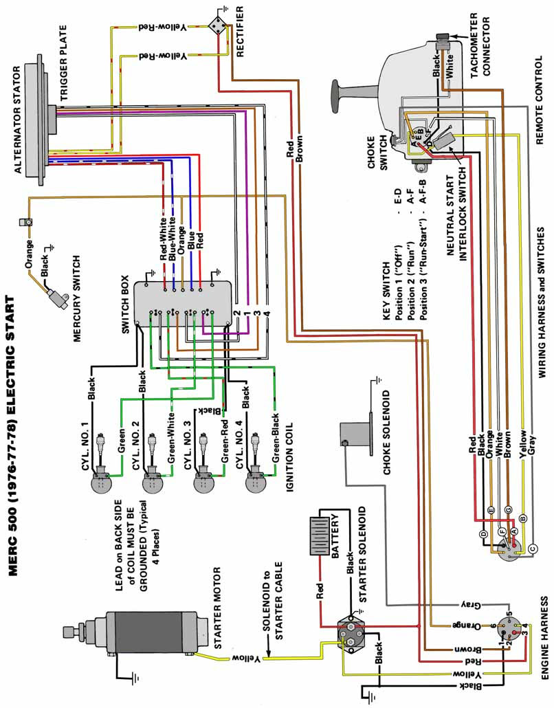 Yamaha Mate 50 Wiring Diagram Ghirardellimarco It Layout Uncle Layout Uncle Ghirardellimarco It