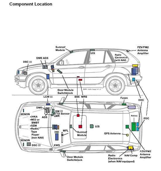 2008 Bmw 328i Battery Wiring Diagram Thxsiempre
