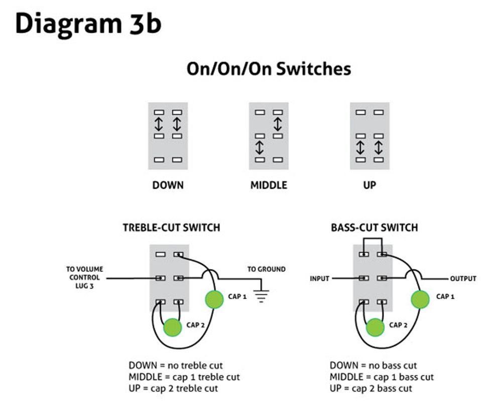 guitar wiring diagram hss image 7