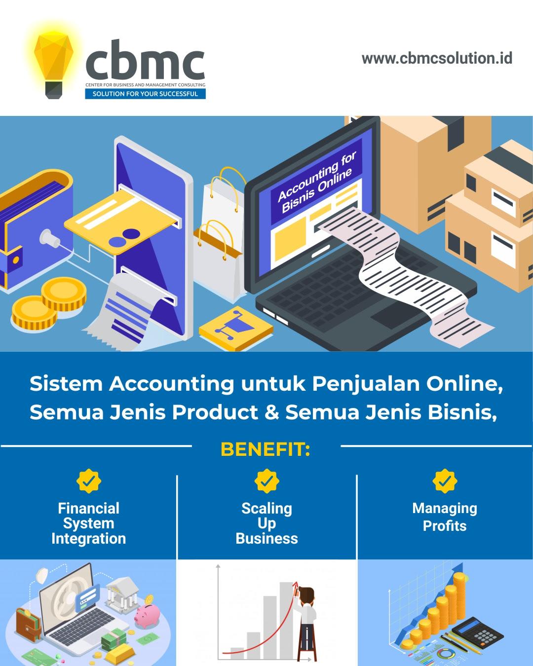 # 1 Bisnis Online Shop : Apa yang harus dilakukan saat ...