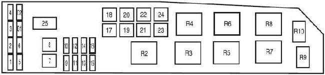 2001 2007 Ford Escape Fuse Box Diagram Fuse Diagram