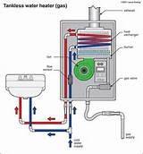 Heater Repair Titan Tankless Water Heater Repair