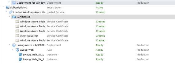 Management Portal Showing Service Certificates