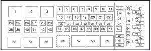 Ford Expedition U324 2007 2008 Fuse Box Diagram Auto Genius
