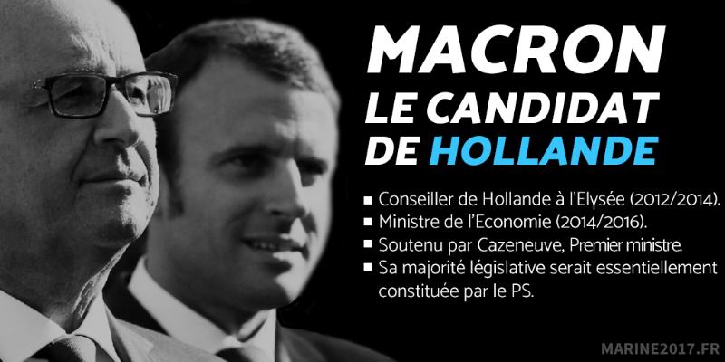 Résultats de recherche d'images pour «macron le candidat de hollande»