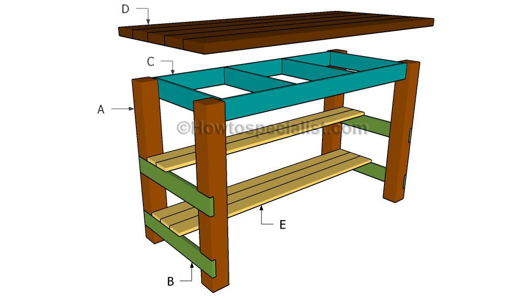 Remarkable DIY Kitchen Island Plans 1024 x 605 · 84 kB · jpeg