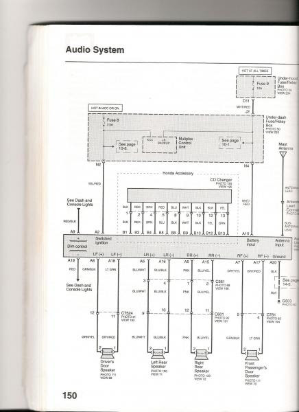 Diagram 1999 Honda Civic Stereo Wiring Diagram Full Version Hd Quality Wiring Diagram Sadydiagrambas Editions Delpierre Fr