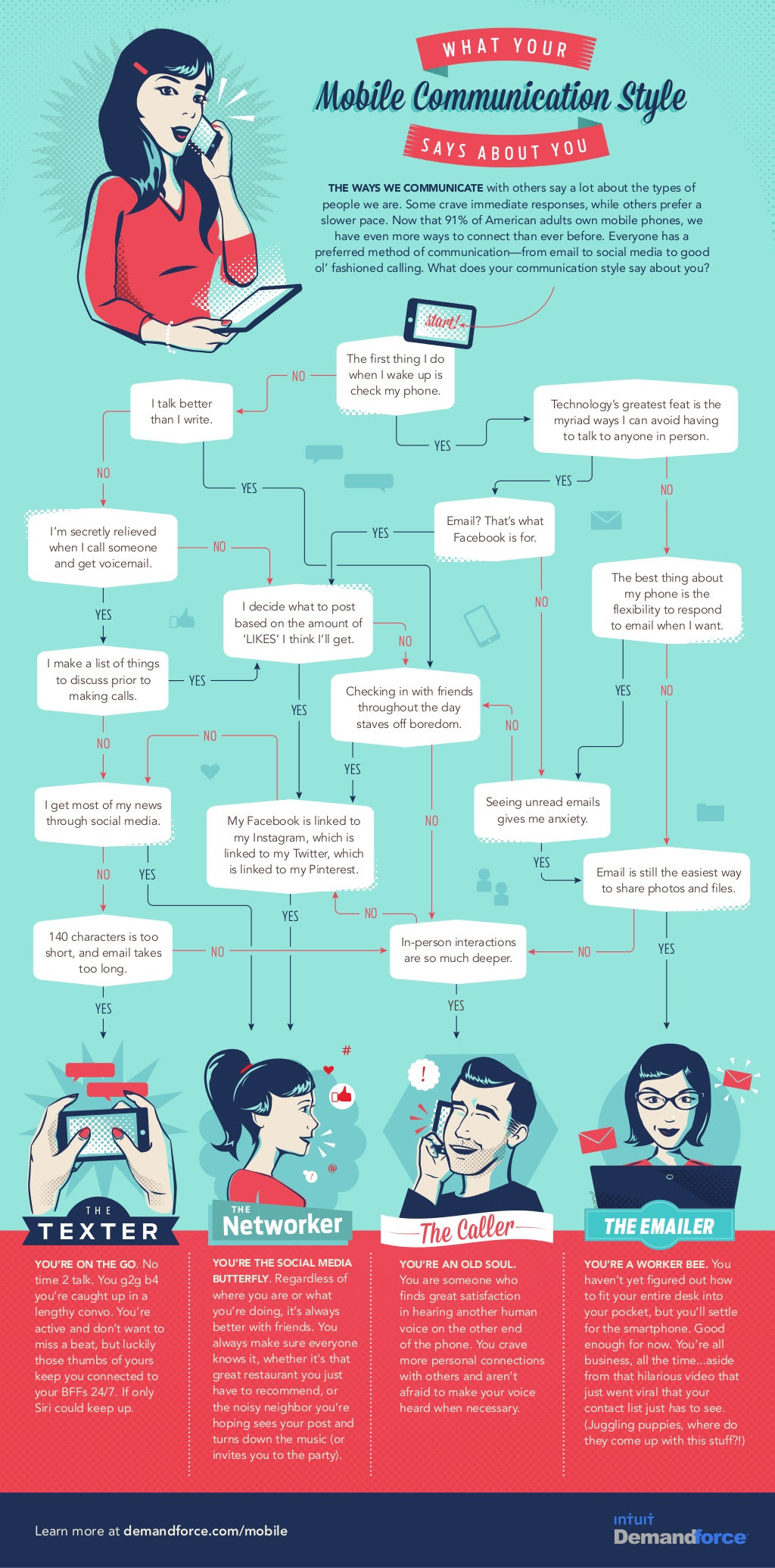 What Your Communication Style Says About You - infographic