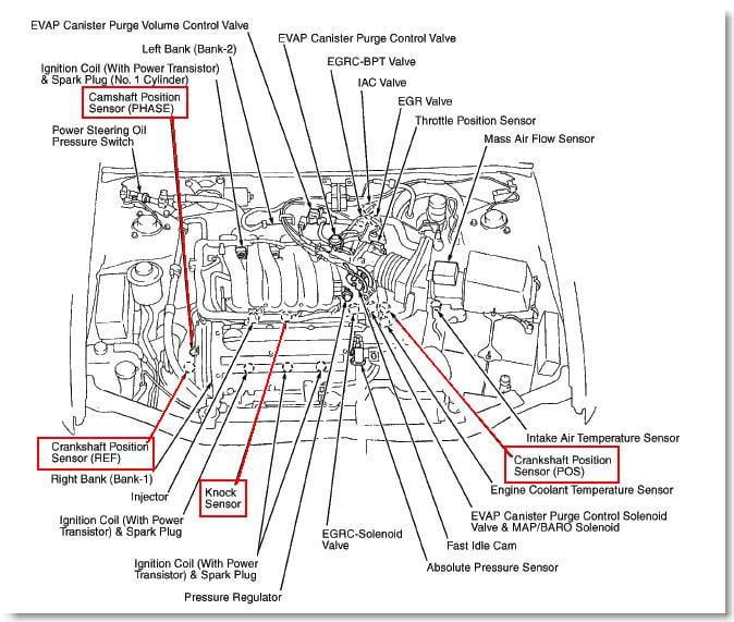 1997 Nissan Maxima Engine Diagram Wiring Diagrams Auto Change Venue Change Venue Moskitofree It