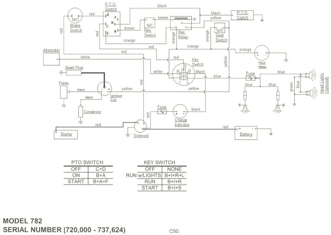 D20d 1992 Bronco 5 0l Wiring Diagram Wiring Library