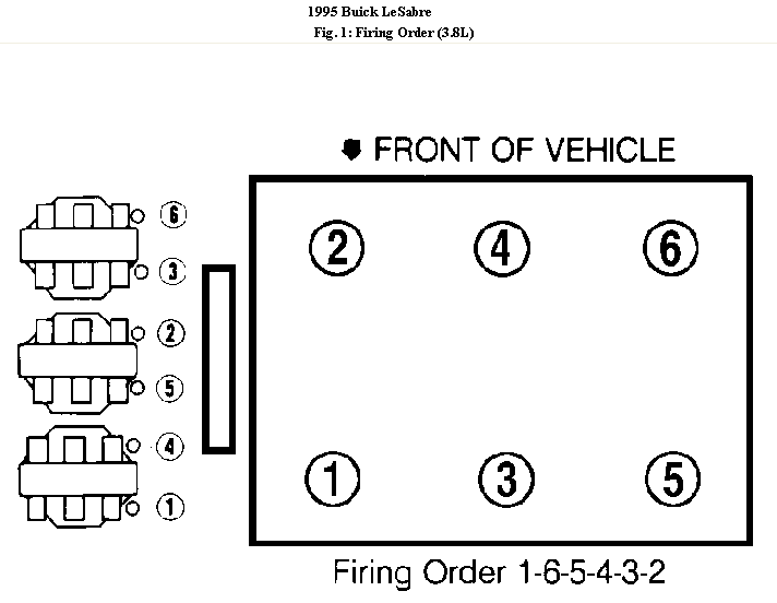 Diagram 1990 Buick Century Firing Order Diagram Wiring Schematic Full Version Hd Quality Wiring Schematic Musclesdiagram2 Creasitionline It