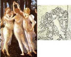 Personaggi Della Primavera Di Botticelli