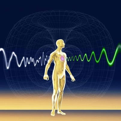 HeartMath graphic showing the electromagnetic field of the heart