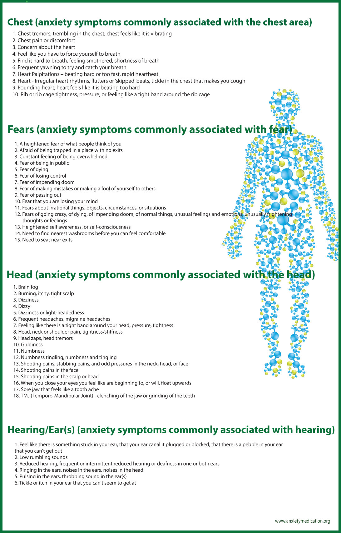 Over 100 Anxiety Symptoms - Infographics | Anxiety Medication
