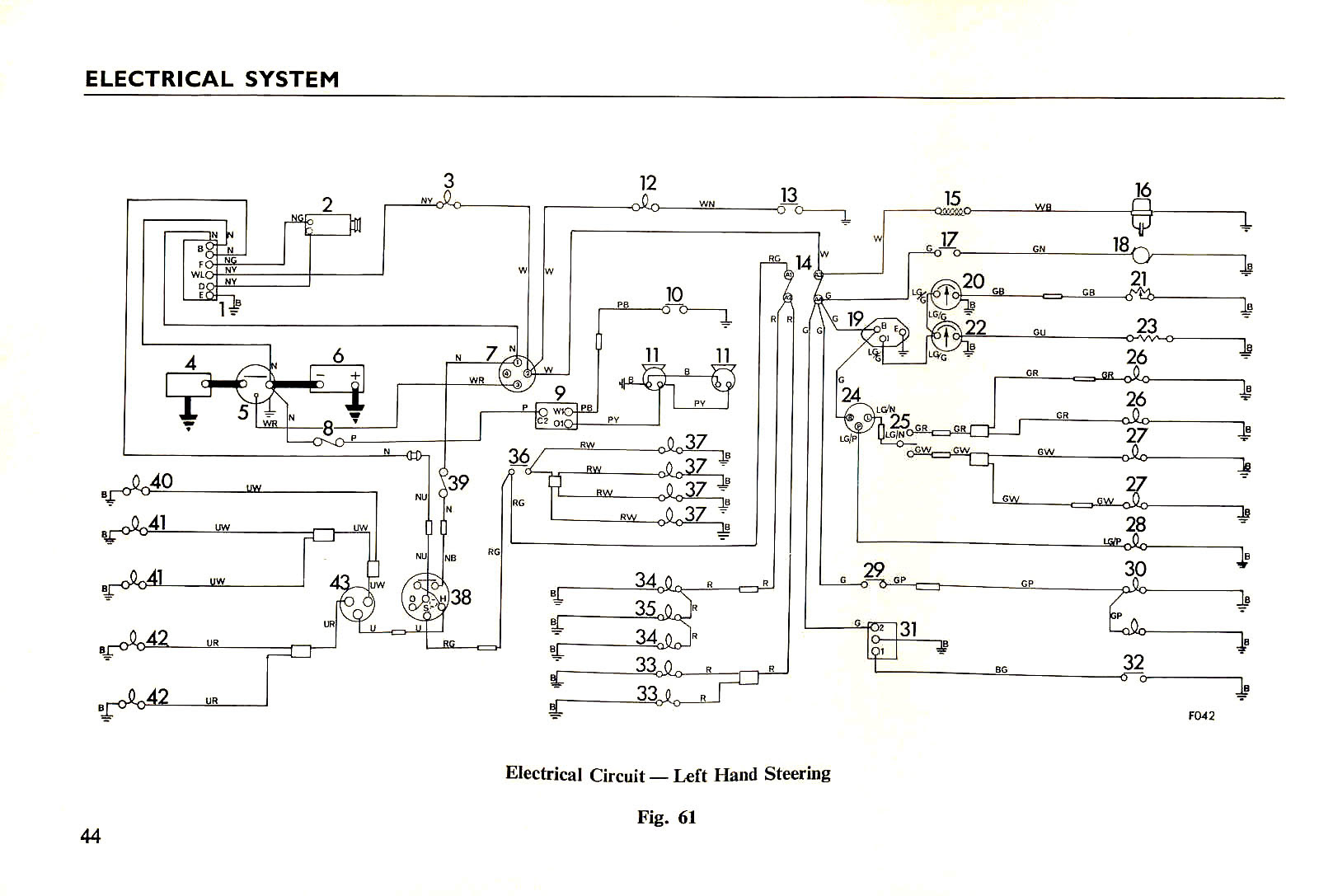 Diagram 1965 Triumph Spitfire Mk2 Wiring Diagram Full Version Hd Quality Wiring Diagram Schematic Pr Media90 It