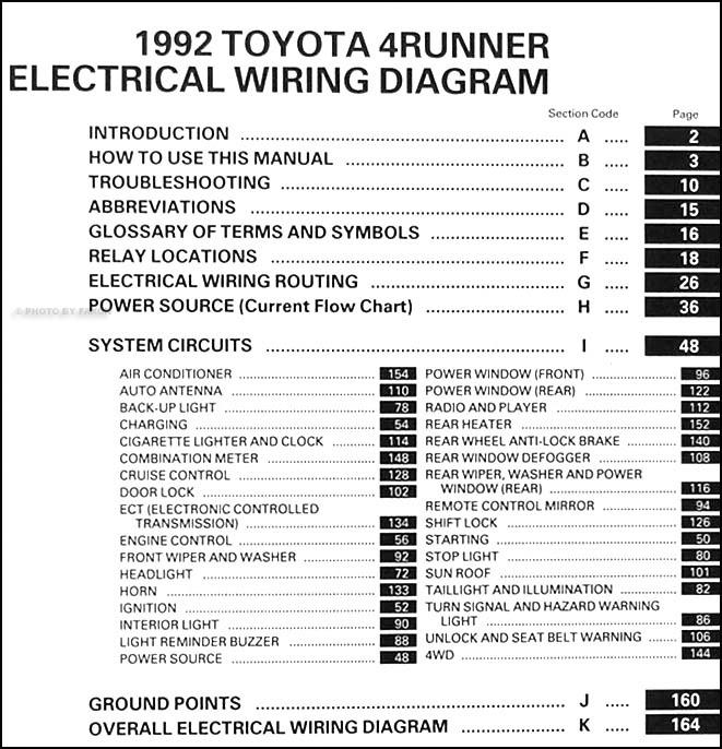 31 Toyota 4runner Wiring Diagram - Free Wiring Diagram Source | 1994 Toyota 4runner Wiring Diagram Manual Original |  | Free Wiring Diagram Source
