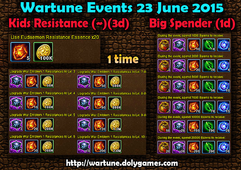 Wartune Events 23 June 2015