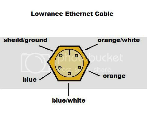 Speedo ethernet pinout world ethernet pinout on thread lowrance ethernet cable pinout cheapraybanclubmaster Gallery