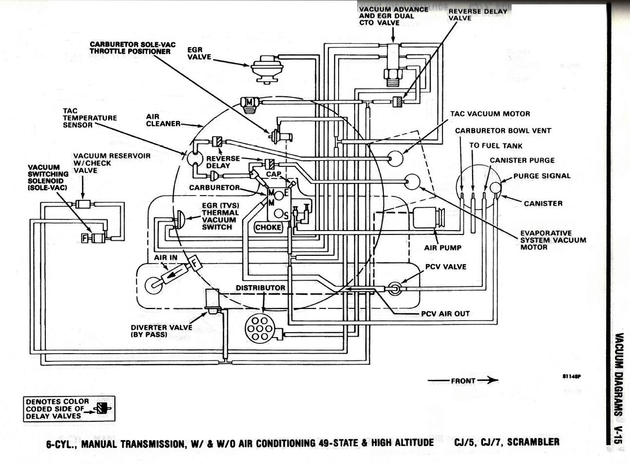 Diagram Jeep Cj Vacuum Diagram Full Version Hd Quality Vacuum Diagram Diagrambadenh Abacusfirenze It