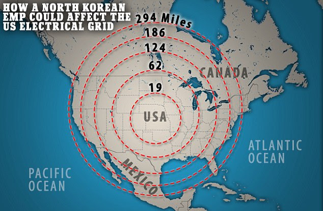 A nuclear bomb detonated 19 miles above the earth would affect Kansas and the surrounding states. One detonated at an altitude of 294 miles would affect most of the continental US. The map above shows EMP blast zones (red) of detonations at different altitudes (black numbers)