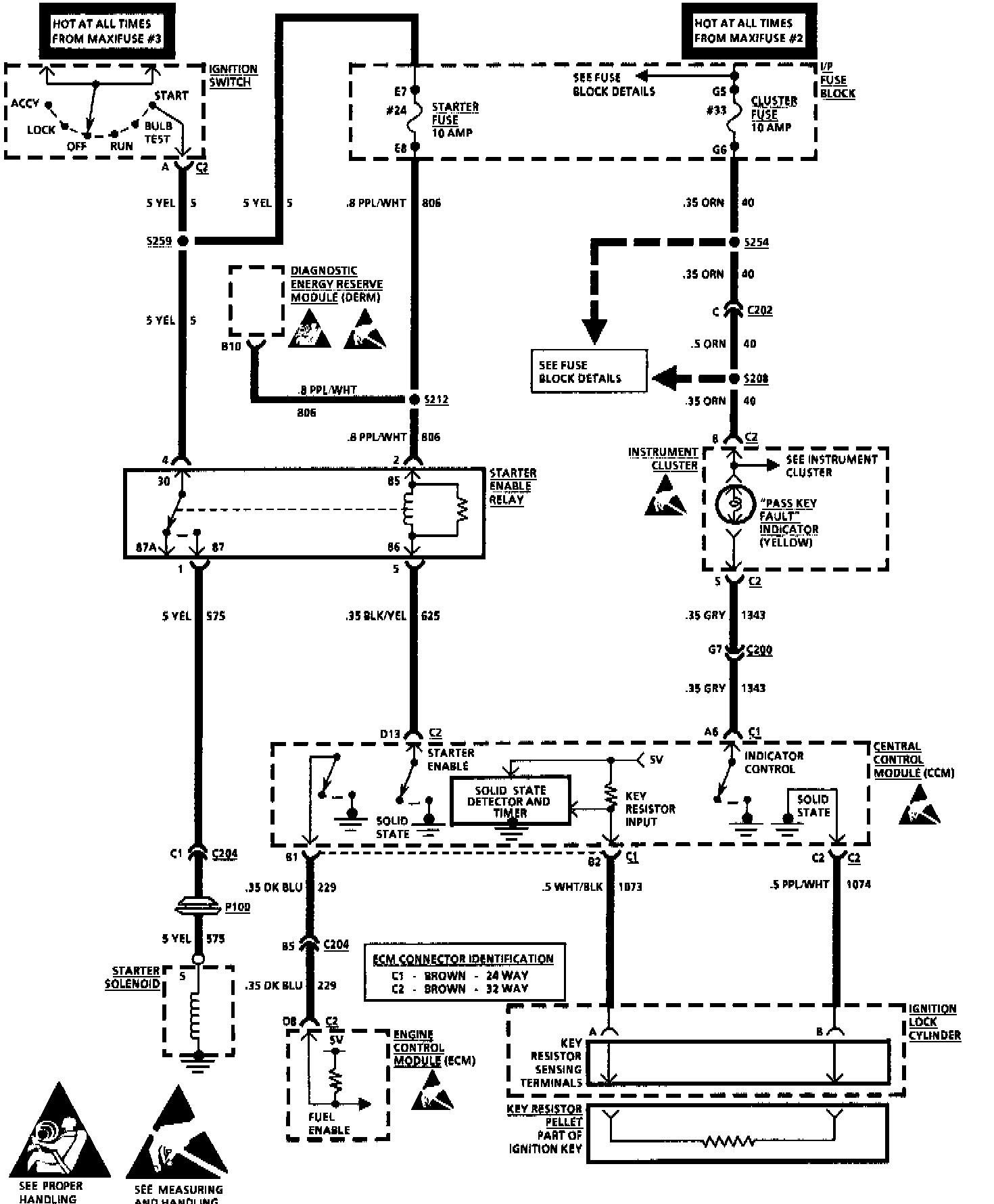 Diagram 1996 Bounder Wiring Diagram Full Version Hd Quality Wiring Diagram Yerwirex1 Fimenor Fr