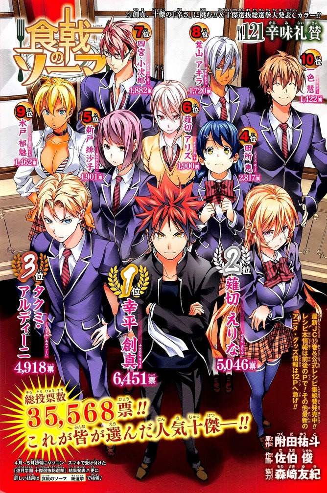 Top 10 Food Wars! Characters Revealed - Interest - Anime ...
