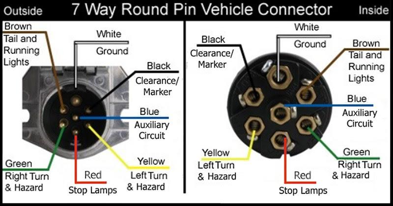 sae j560 wiring diagram image 7