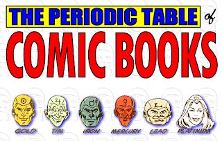 Free technology for teachers 5 good resources for learning the the periodic table of comic books is a project of the chemistry department at the university of kentucky the idea is that for every element in the periodic urtaz Images