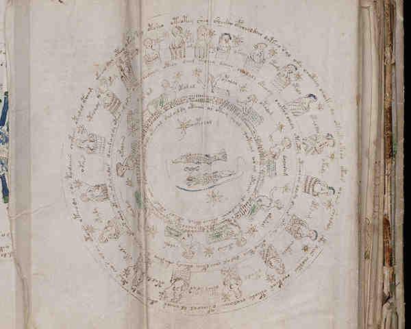manuscrito codice voynich