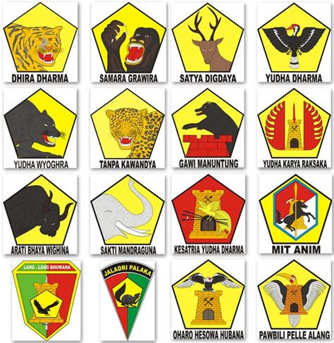 logo lambang satuan zeni ad  indonesia freewaremini