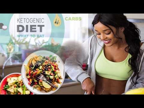 Ketogenic Diet for Weight Loss  (Low Carb Diet)   Good or Bad