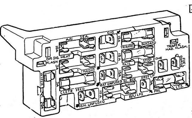 1971 Chevy Truck Fuse Box Wiring Diagram Report A Report A Maceratadoc It