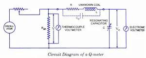 q-meter-circuit diagram