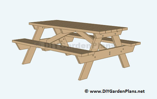Pleasing Free Diy Picnic Table Plans Easy Way To Build Woodworking Theyellowbook Wood Chair Design Ideas Theyellowbookinfo