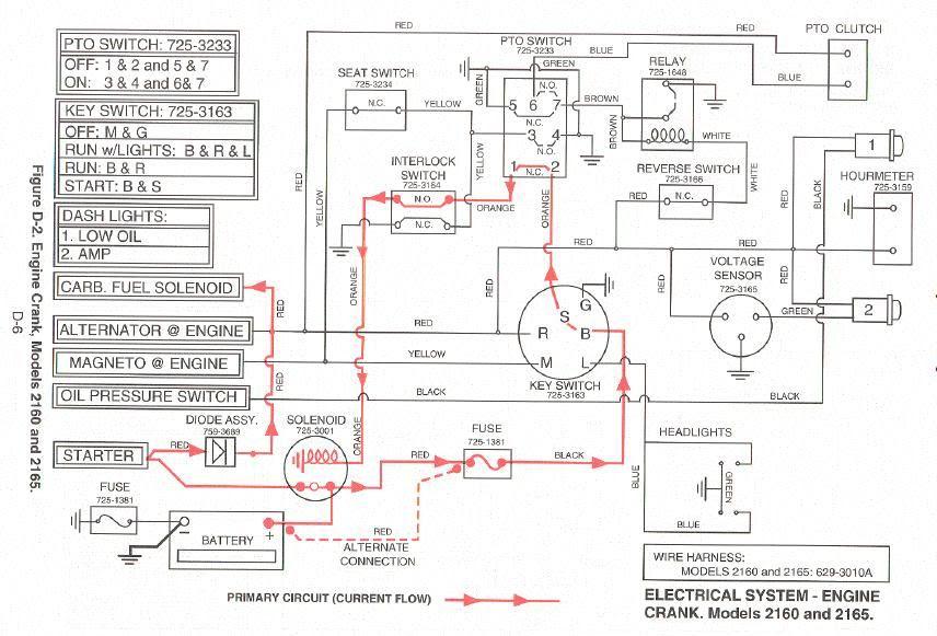 cub cadet 1450 wiring diagram 34 cub cadet pto switch wiring diagram wiring diagram list  34 cub cadet pto switch wiring diagram