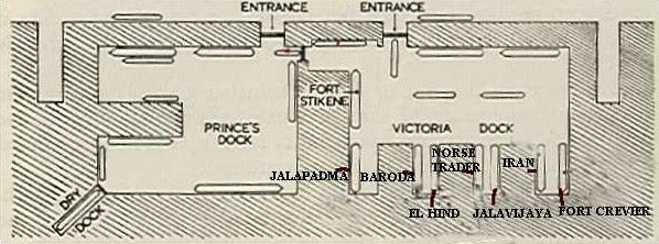 Dock plan