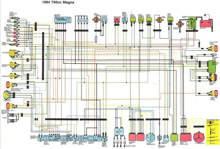 Diagram 1984 Honda Shadow 700 Wiring Diagram Full Version Hd Quality Wiring Diagram Diagrampcy Orbicolare It
