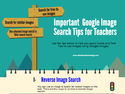 Google Image Search Tips for Students and Teachers