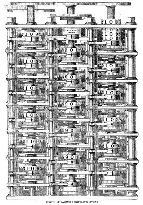 Charles Babbage's computer - History of computer