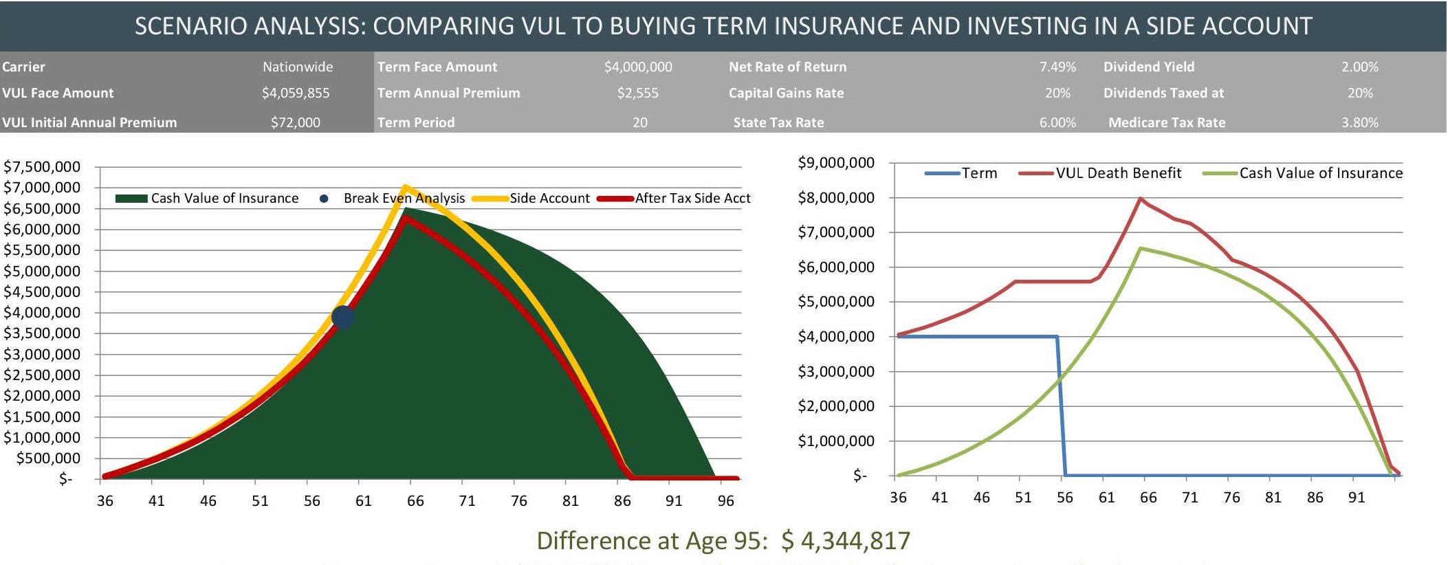 Variable Universal Life Insurance as a Retirement Account ...